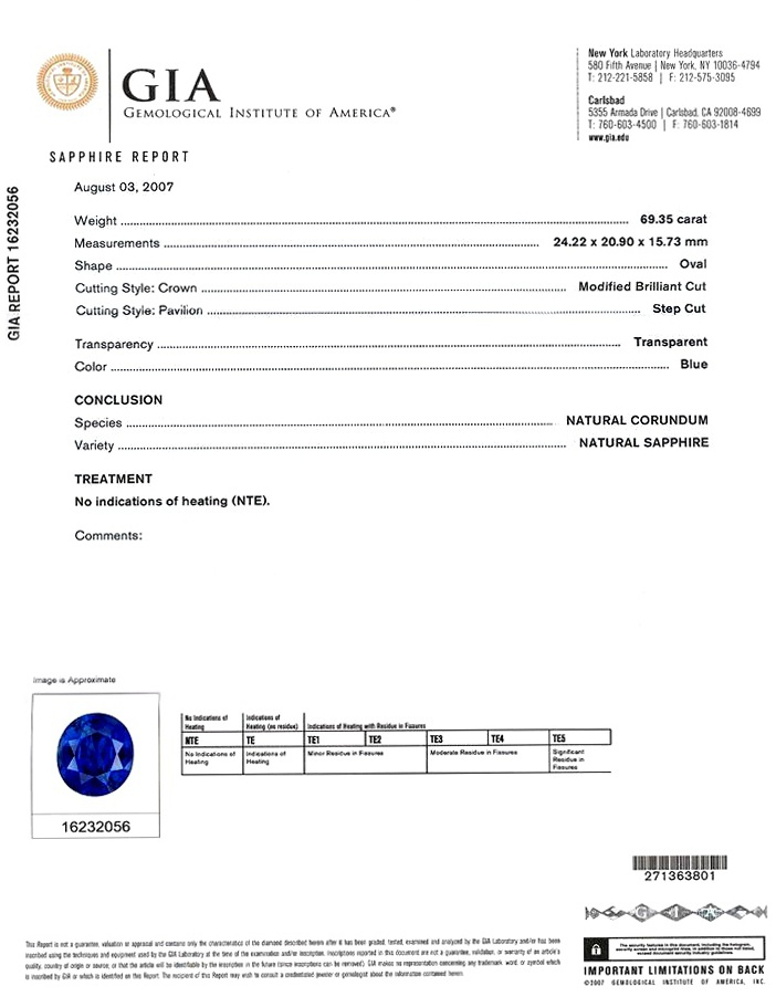 Natural Untreated Blue Sapphire B2080 Certification 3