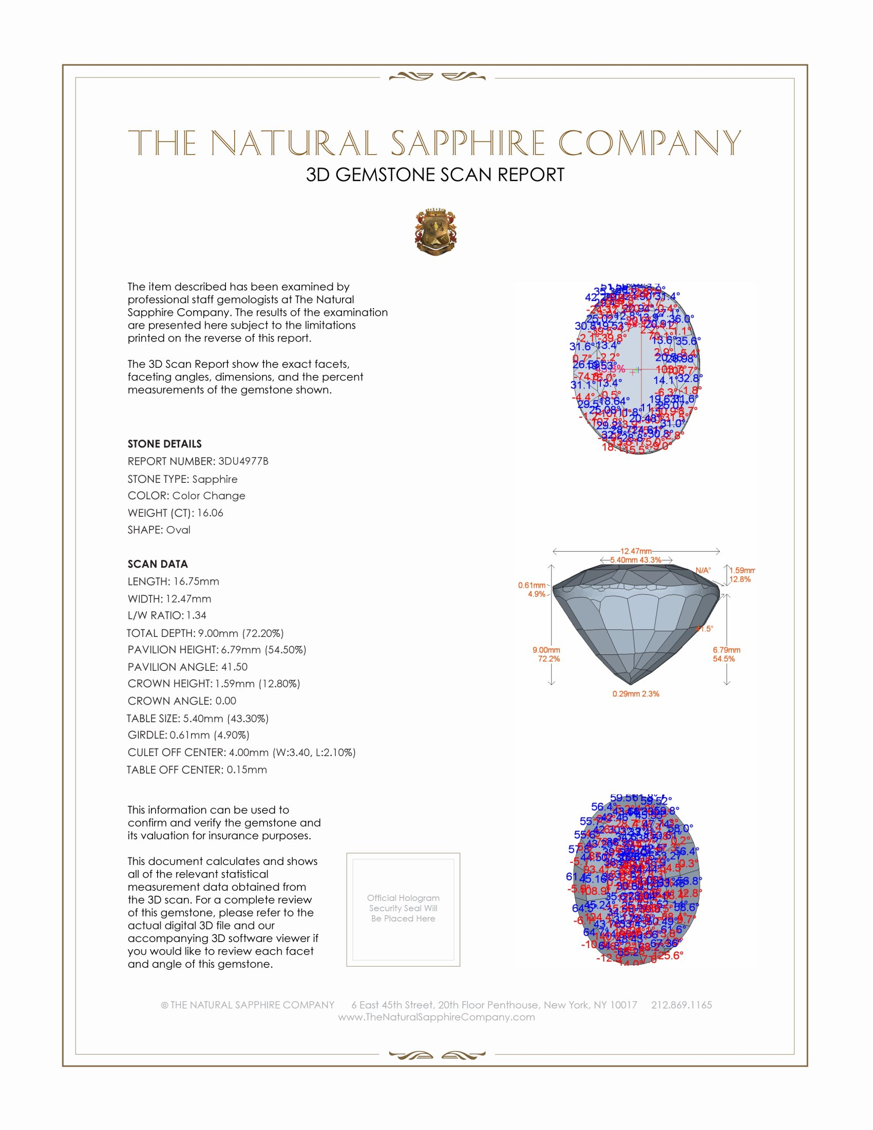 Natural Untreated Color-Change Sapphire U4977 Certification 2